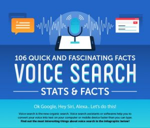 voice search marketing